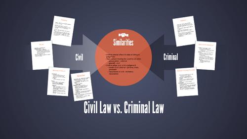civil law vs criminal law