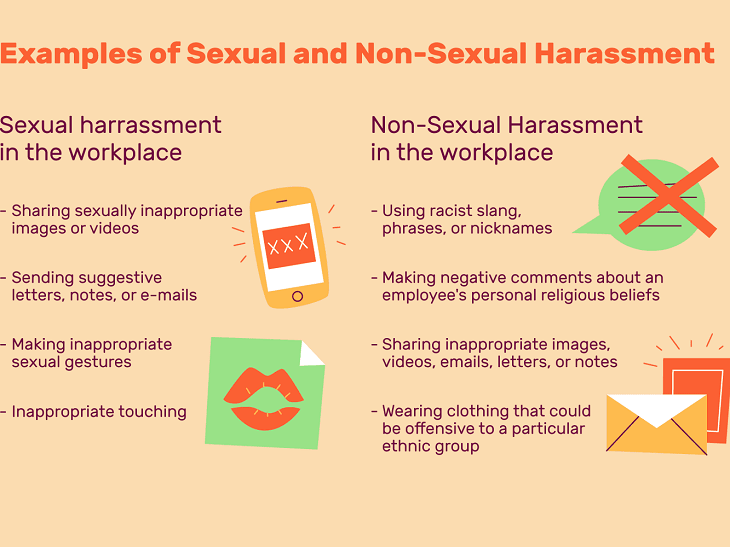 What comes under sexual harassment